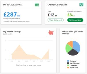 reed benefits - reed rewards - savings reward hub